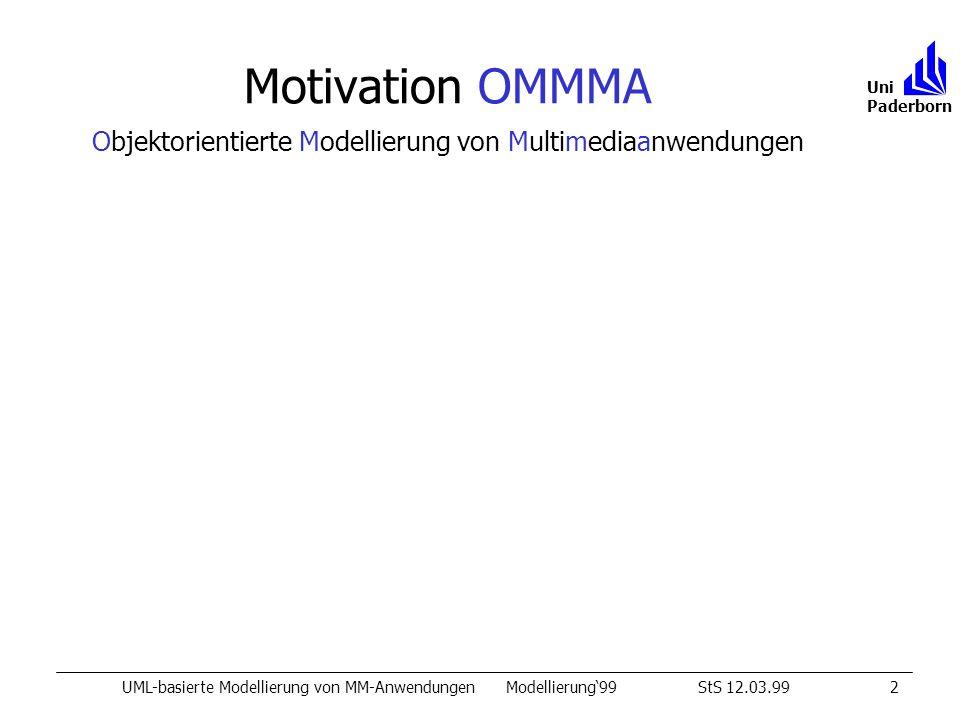 PlayMusic do Music(M) MMA State Diagram C LViewHB LViewEnc LViewCom HBox2 HBox3 HBox4 HBox1 V Uni Paderborn M dynamic M static