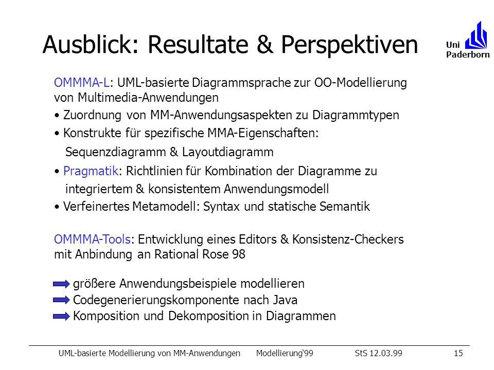 Ausblick: Resultate & Perspektiven UML-basierte Modellierung von MM-AnwendungenModellierung99StS 12.03.9915 Uni Paderborn OMMMA-L: UML-basierte Diagrammsprache zur OO-Modellierung von Multimedia-Anwendungen Zuordnung von MM-Anwendungsaspekten zu Diagrammtypen Konstrukte für spezifische MMA-Eigenschaften: Sequenzdiagramm & Layoutdiagramm Pragmatik: Richtlinien für Kombination der Diagramme zu integriertem & konsistentem Anwendungsmodell Verfeinertes Metamodell: Syntax und statische Semantik OMMMA-Tools: Entwicklung eines Editors & Konsistenz-Checkers mit Anbindung an Rational Rose 98 größere Anwendungsbeispiele modellieren Codegenerierungskomponente nach Java Komposition und Dekomposition in Diagrammen