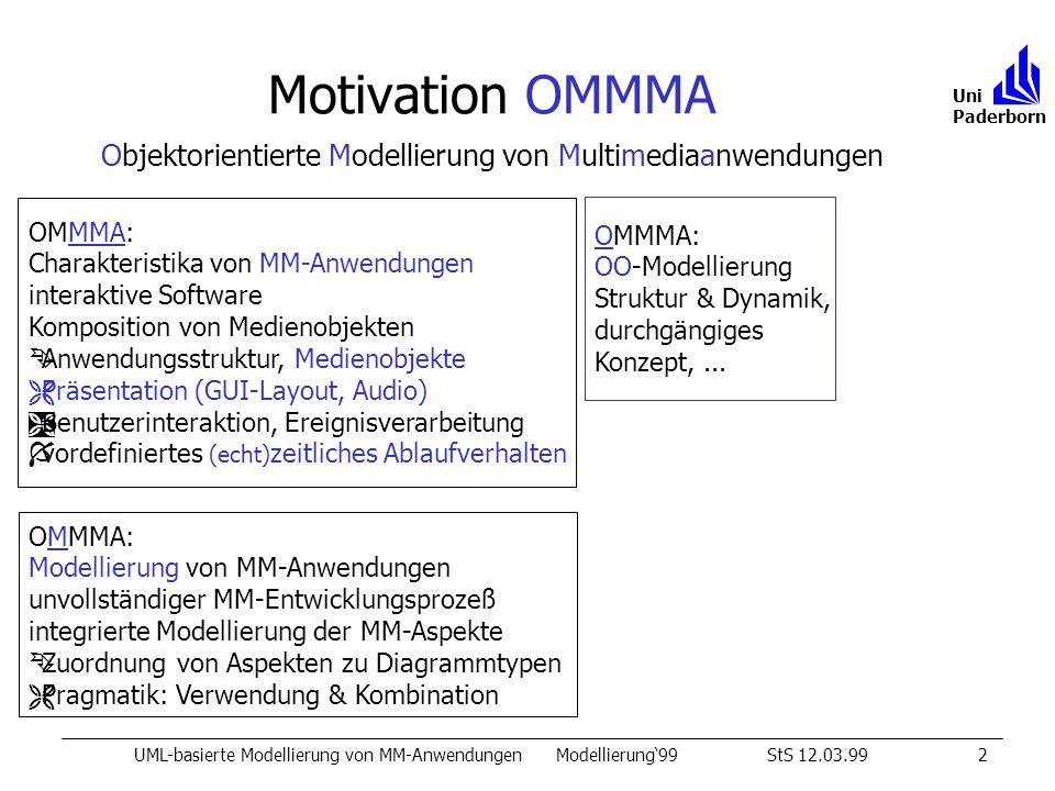 Motivation OMMMA UML-basierte Modellierung von MM-AnwendungenModellierung99StS 12.03.992 Uni Paderborn OMMMA: Charakteristika von MM-Anwendungen interaktive Software Komposition von Medienobjekten ÊAnwendungsstruktur, Medienobjekte ËPräsentation (GUI-Layout, Audio) ÌBenutzerinteraktion, Ereignisverarbeitung Ívordefiniertes (echt) zeitliches Ablaufverhalten OMMMA: Modellierung von MM-Anwendungen unvollständiger MM-Entwicklungsprozeß integrierte Modellierung der MM-Aspekte ÊZuordnung von Aspekten zu Diagrammtypen ËPragmatik: Verwendung & Kombination OMMMA: OO-Modellierung Struktur & Dynamik, durchgängiges Konzept,...