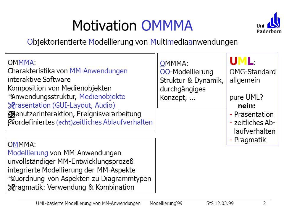 Motivation OMMMA UML-basierte Modellierung von MM-AnwendungenModellierung99StS 12.03.992 Uni Paderborn OMMMA: Charakteristika von MM-Anwendungen inter