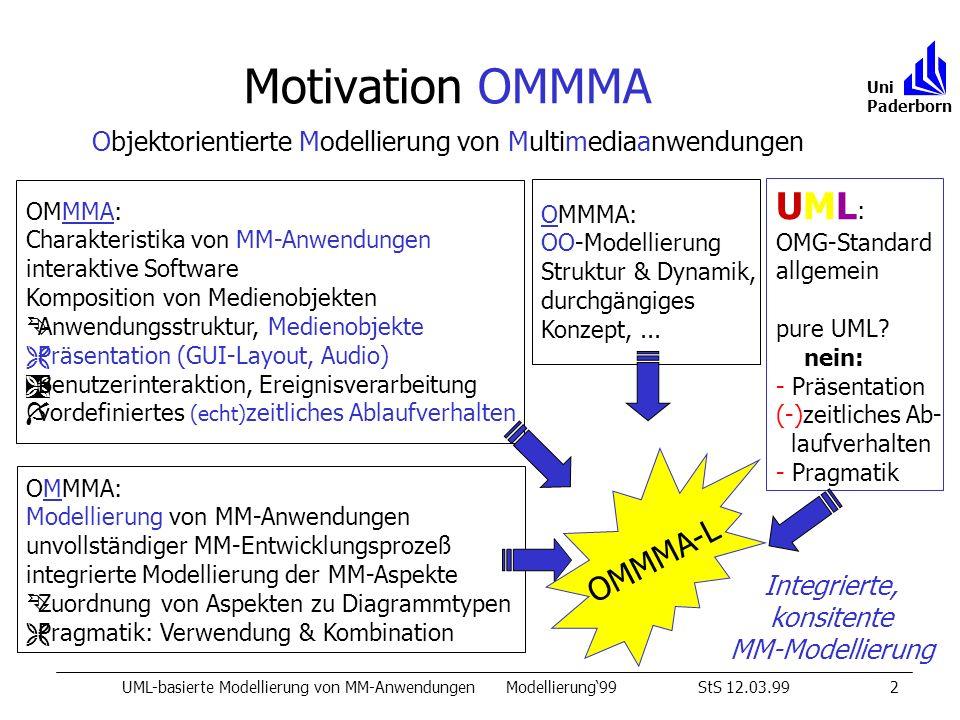 Entwicklungsstrategie für OMMMA UML-basierte Modellierung von MM-AnwendungenModellierung99StS 12.03.993 Uni Paderborn OMMMA-L: UML-basierte Diagrammsprache zur Objektorientierten Modellierung von MultiMedia-Anwendungen