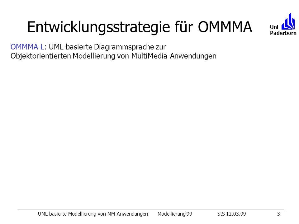 Entwicklungsstrategie für OMMMA UML-basierte Modellierung von MM-AnwendungenModellierung99StS 12.03.993 Uni Paderborn OMMMA-L: UML-basierte Diagrammsprache zur Objektorientierten Modellierung von MultiMedia-Anwendungen Entwicklungsschritte Konzepte Bestimmung der zu modellierenden Charakteristika; Beziehungen Zuordnung zu MM-Aspekten