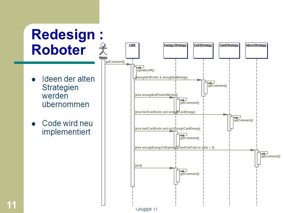 10 Universität Paderborn - Softwaretechnikpraktikum im SS2001 - Gruppe 11 Redesign : GUI Erzeugung der neuen Struktur durch transparente GIFs Durch Se