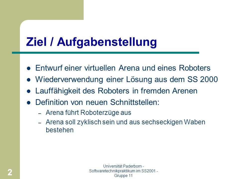 Universität Paderborn - Softwaretechnikpraktikum im SS2001 - Gruppe 11 1 Softwaretechnikpraktikum im SS2001 Projektleiter:Prof. Dr. Wilhelm Schäfer Gr