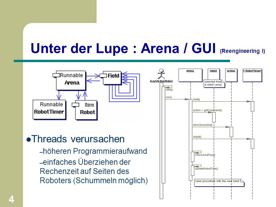 3 Universität Paderborn - Softwaretechnikpraktikum im SS2001 - Gruppe 11 Review / Reengineering Problem: Arena der bisherigen Version basiert auf Vierecken neue Struktur für Arena und Roboter erforderlich Design macht ca.