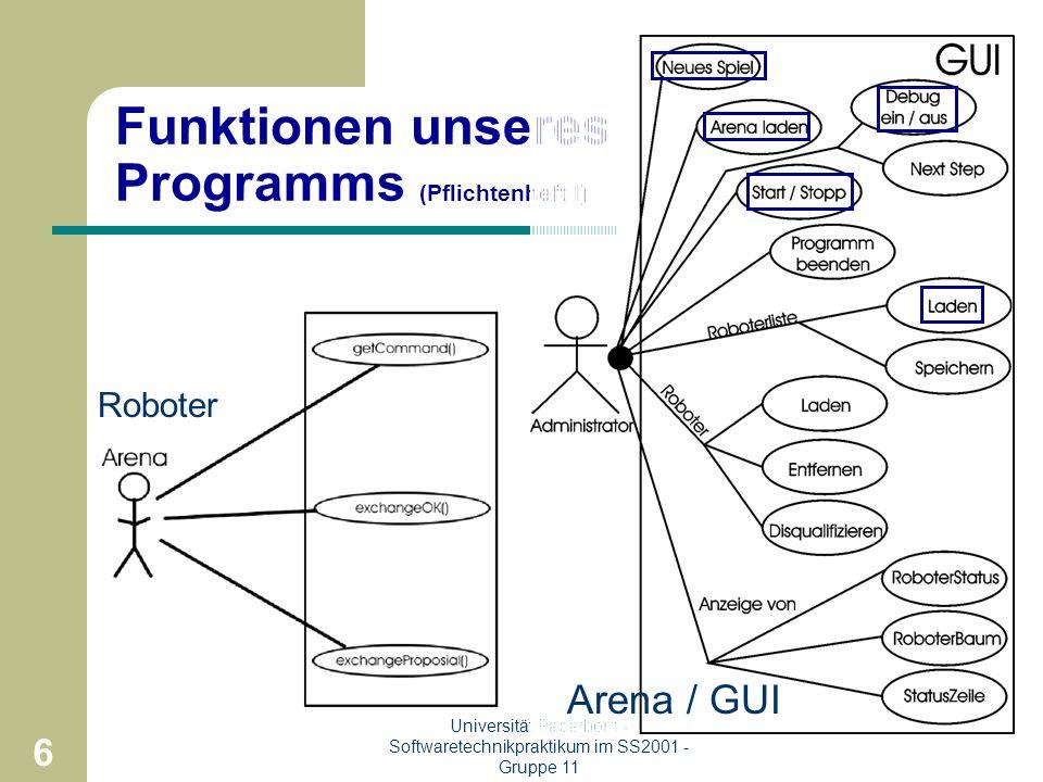 5 Universität Paderborn - Softwaretechnikpraktikum im SS2001 - Gruppe 11 Unter der Lupe : Roboter (Reengineering II) Erstellt zunächst interne Karte (