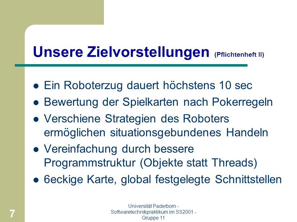6 Universität Paderborn - Softwaretechnikpraktikum im SS2001 - Gruppe 11 Funktionen unseres Programms (Pflichtenheft I) Roboter Arena / GUI