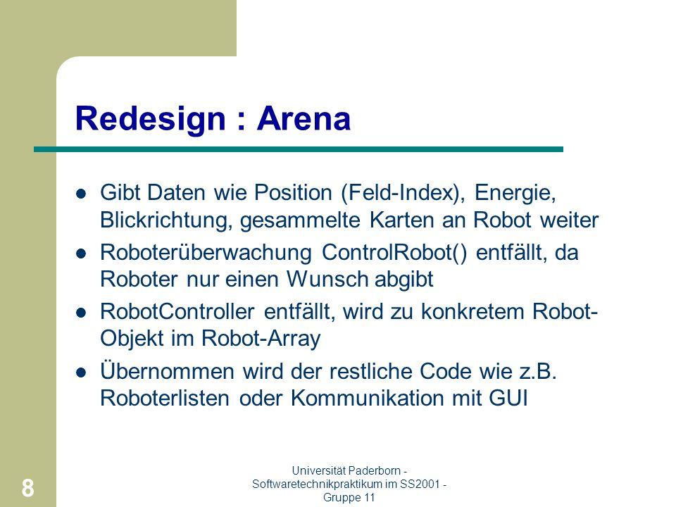 7 Universität Paderborn - Softwaretechnikpraktikum im SS2001 - Gruppe 11 Unsere Zielvorstellungen (Pflichtenheft II) Ein Roboterzug dauert höchstens 1