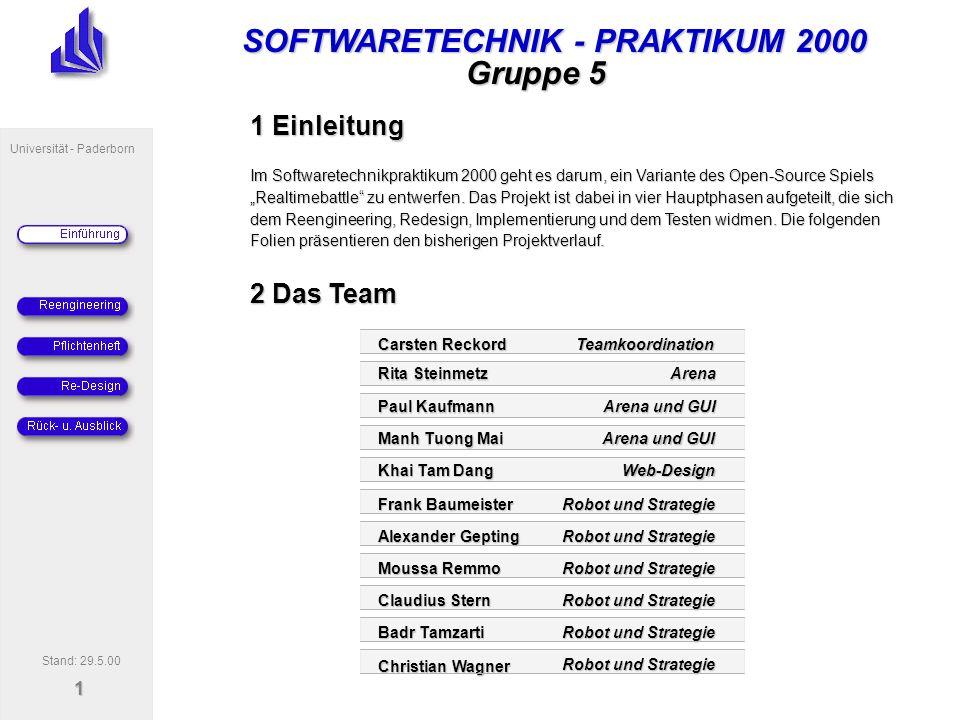 SOFTWARETECHNIK - PRAKTIKUM 2000 Universität - Paderborn 2 3 Die Aufgabenstellung Gruppe 5 Entwicklung einer abgeänderten Version des Open-Source Spiels Realtimebattle Realtimebattle Roboter treten in einem Spielfeld (Arena) gegeneinander an Roboter sammeln Karten und suchen nach dem Ausgang Karten ergeben Punkte, der Roboter mit der größten Punktzahl gewinnt Das Betreten des Ausgangs führt zum Spielende Roboter haben die Möglichkeit, Karten untereinander zu tauschen Stand: 29.5.00