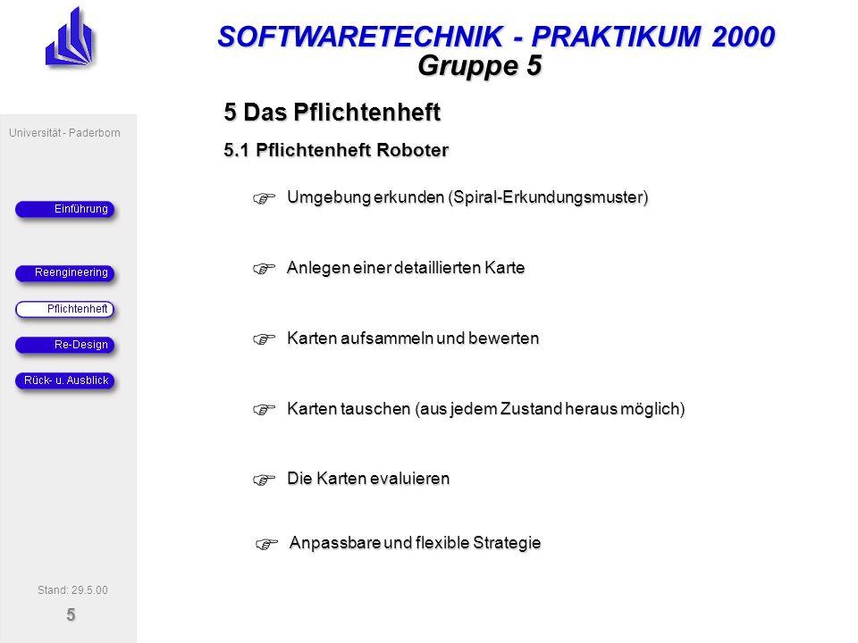 SOFTWARETECHNIK - PRAKTIKUM 2000 Universität - Paderborn 5 Gruppe 5 Anlegen einer detaillierten Karte Karten aufsammeln und bewerten Karten tauschen (aus jedem Zustand heraus möglich) Die Karten evaluieren Stand: 29.5.00 Anpassbare und flexible Strategie 5.1 Pflichtenheft Roboter Umgebung erkunden (Spiral-Erkundungsmuster) 5 Das Pflichtenheft