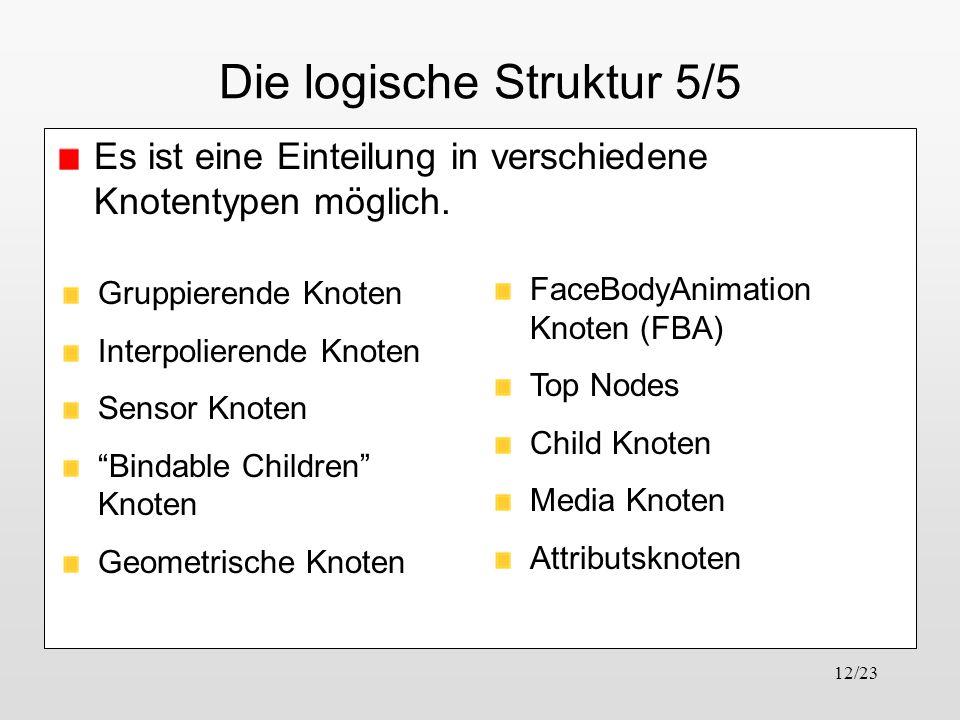 12/23 Die logische Struktur 5/5 Es ist eine Einteilung in verschiedene Knotentypen möglich. FaceBodyAnimation Knoten (FBA) Top Nodes Child Knoten Medi
