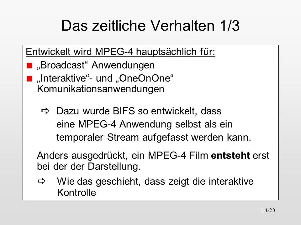 14/23 Das zeitliche Verhalten 1/3 Entwickelt wird MPEG-4 hauptsächlich für: Broadcast Anwendungen Interaktive- und OneOnOne Komunikationsanwendungen D