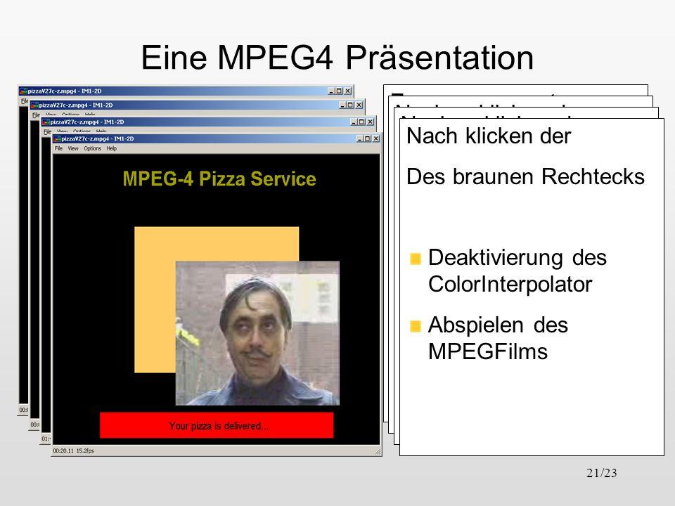 21/23 Eine MPEG4 Präsentation Zusammengesetzes MPEG-4 Szenario. Zu erkennen: 5 JPEG-Bilder 1 Headline Instruktionbox Nach anklicken der Pizzakomponent