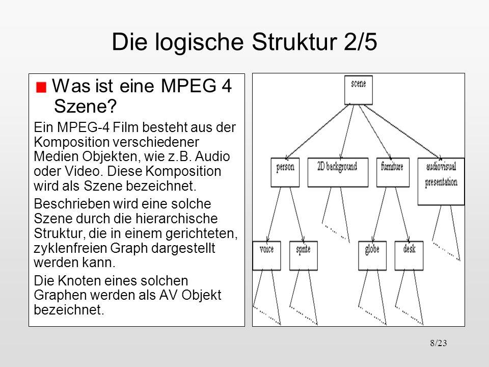 8/23 Die logische Struktur 2/5 Was ist eine MPEG 4 Szene? Ein MPEG-4 Film besteht aus der Komposition verschiedener Medien Objekten, wie z.B. Audio od