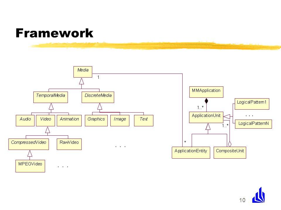 10 Framework