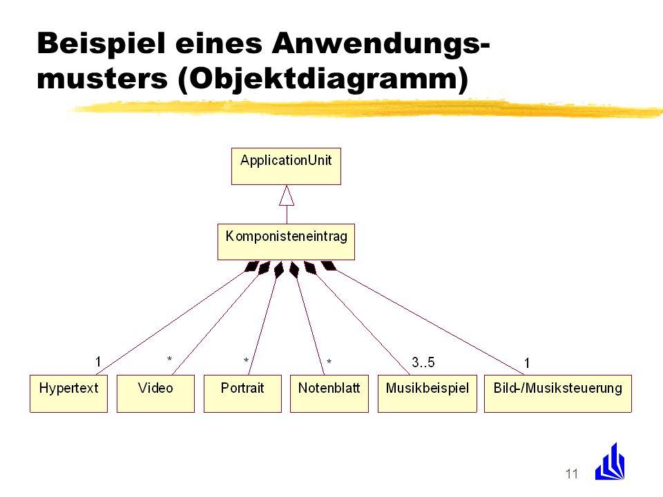 11 Beispiel eines Anwendungs- musters (Objektdiagramm)