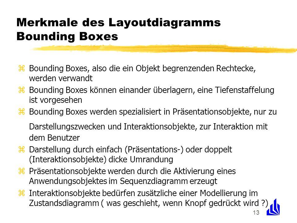 13 Merkmale des Layoutdiagramms Bounding Boxes zBounding Boxes, also die ein Objekt begrenzenden Rechtecke, werden verwandt zBounding Boxes können ein
