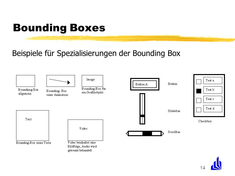 14 Bounding Boxes Beispiele für Spezialisierungen der Bounding Box