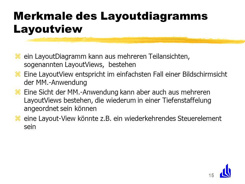 15 Merkmale des Layoutdiagramms Layoutview zein LayoutDiagramm kann aus mehreren Teilansichten, sogenannten LayoutViews, bestehen zEine LayoutView ent