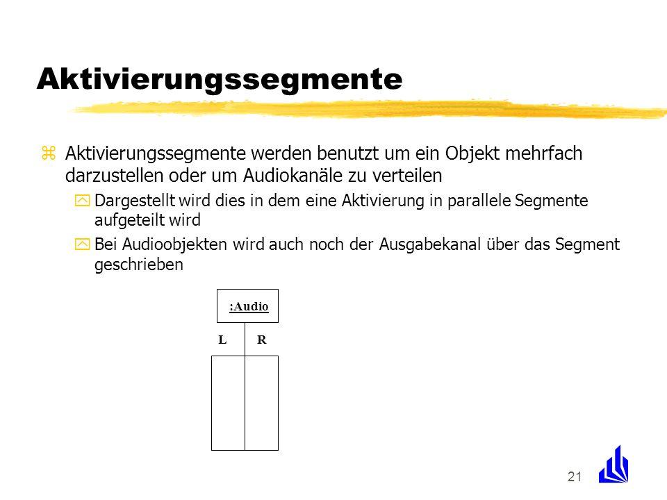 21 Aktivierungssegmente zAktivierungssegmente werden benutzt um ein Objekt mehrfach darzustellen oder um Audiokanäle zu verteilen yDargestellt wird di