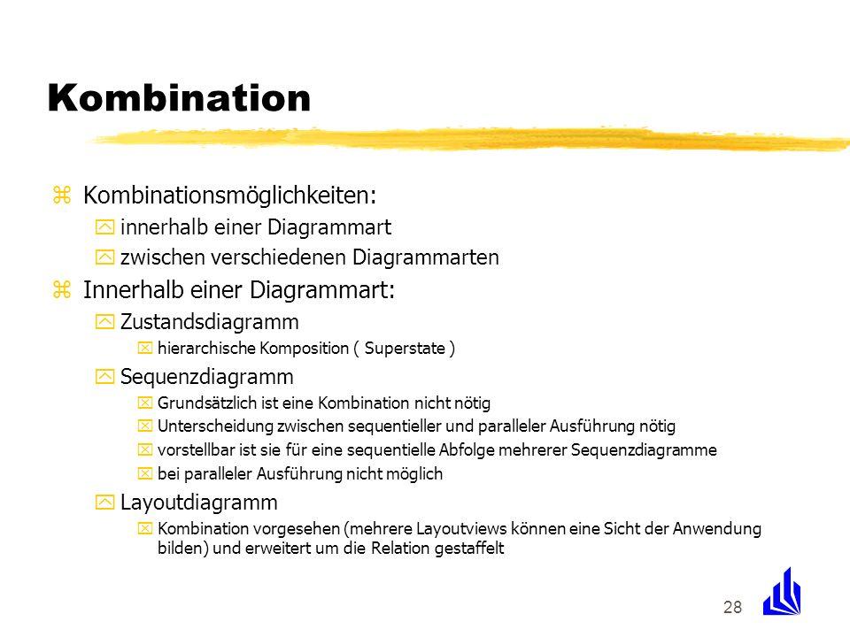 28 Kombination zKombinationsmöglichkeiten: yinnerhalb einer Diagrammart yzwischen verschiedenen Diagrammarten zInnerhalb einer Diagrammart: yZustandsd