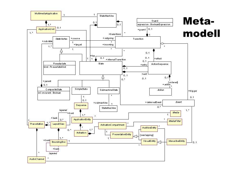 Meta- modell
