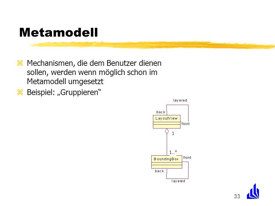 33 Metamodell zMechanismen, die dem Benutzer dienen sollen, werden wenn möglich schon im Metamodell umgesetzt zBeispiel: Gruppieren 1..* 1