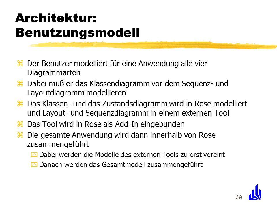 39 Architektur: Benutzungsmodell zDer Benutzer modelliert für eine Anwendung alle vier Diagrammarten zDabei muß er das Klassendiagramm vor dem Sequenz