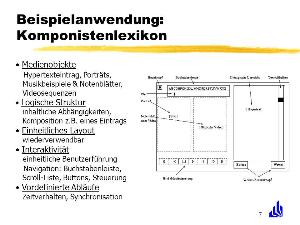 7 Beispielanwendung: Komponistenlexikon Medienobjekte Hypertexteintrag, Porträts, Musikbeispiele & Notenblätter, Videosequenzen Logische Struktur inha