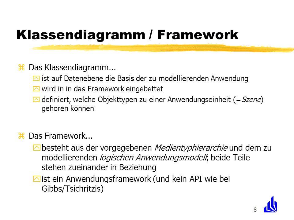 8 Klassendiagramm / Framework zDas Klassendiagramm... yist auf Datenebene die Basis der zu modellierenden Anwendung ywird in in das Framework eingebet