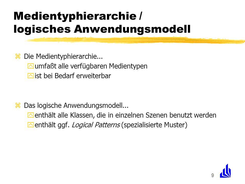 9 Medientyphierarchie / logisches Anwendungsmodell zDie Medientyphierarchie... yumfaßt alle verfügbaren Medientypen yist bei Bedarf erweiterbar zDas l