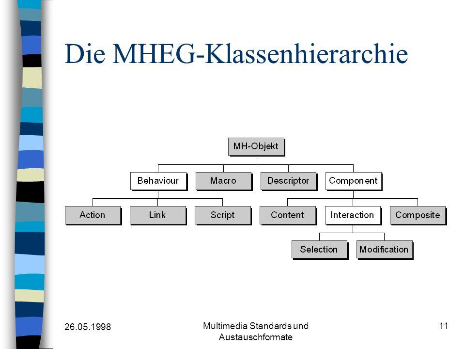 26.05.1998 Multimedia Standards und Austauschformate 11 Die MHEG-Klassenhierarchie