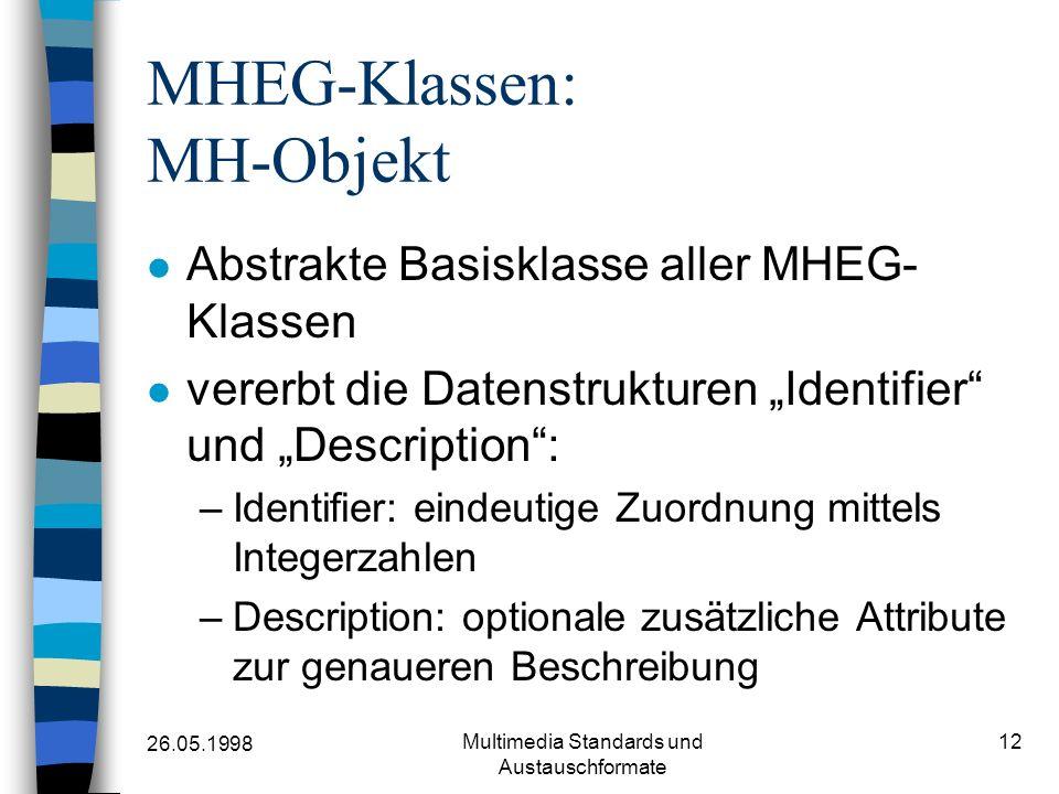 26.05.1998 Multimedia Standards und Austauschformate 12 MHEG-Klassen: MH-Objekt Abstrakte Basisklasse aller MHEG- Klassen vererbt die Datenstrukturen
