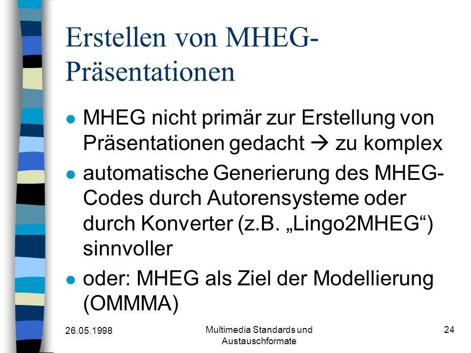 26.05.1998 Multimedia Standards und Austauschformate 24 Erstellen von MHEG- Präsentationen MHEG nicht primär zur Erstellung von Präsentationen gedacht zu komplex automatische Generierung des MHEG- Codes durch Autorensysteme oder durch Konverter (z.B.