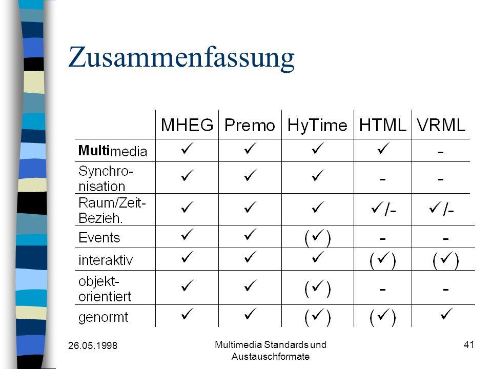 26.05.1998 Multimedia Standards und Austauschformate 41 Zusammenfassung