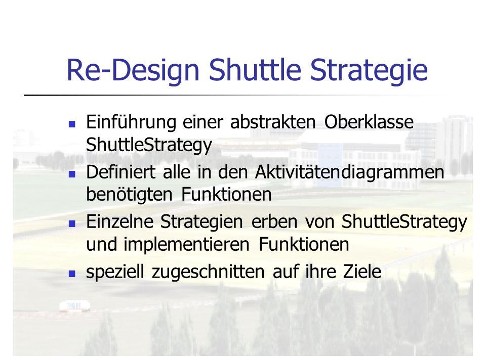 Re-Design Shuttle Strategie Einführung einer abstrakten Oberklasse ShuttleStrategy Definiert alle in den Aktivitätendiagrammen benötigten Funktionen E