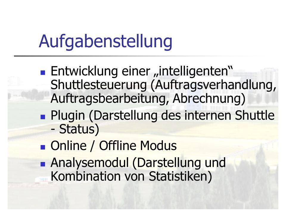 Aufgabenstellung Entwicklung einer intelligenten Shuttlesteuerung (Auftragsverhandlung, Auftragsbearbeitung, Abrechnung) Plugin (Darstellung des inter