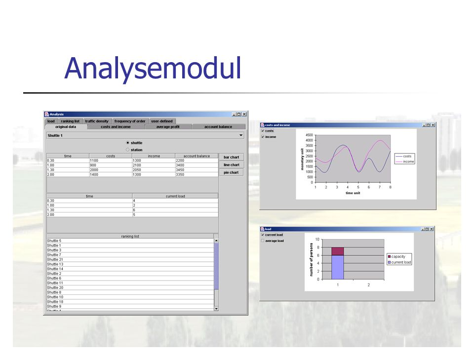 Analysemodul