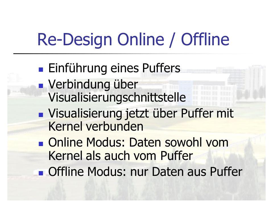 Re-Design Online / Offline Einführung eines Puffers Verbindung über Visualisierungschnittstelle Visualisierung jetzt über Puffer mit Kernel verbunden