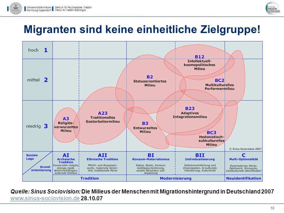 Zentrum für Psychosoziale Medizin Institut für Medizin-Soziologie 10 Migranten sind keine einheitliche Zielgruppe.