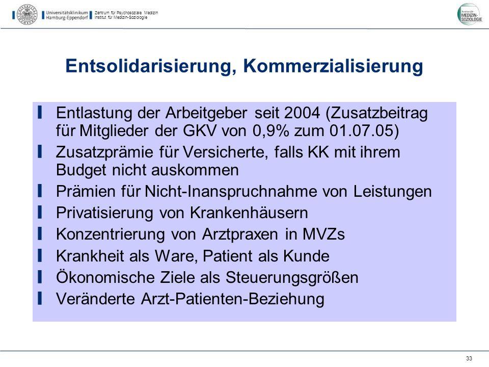 Zentrum für Psychosoziale Medizin Institut für Medizin-Soziologie 33 Entsolidarisierung, Kommerzialisierung Entlastung der Arbeitgeber seit 2004 (Zusatzbeitrag für Mitglieder der GKV von 0,9% zum 01.07.05) Zusatzprämie für Versicherte, falls KK mit ihrem Budget nicht auskommen Prämien für Nicht-Inanspruchnahme von Leistungen Privatisierung von Krankenhäusern Konzentrierung von Arztpraxen in MVZs Krankheit als Ware, Patient als Kunde Ökonomische Ziele als Steuerungsgrößen Veränderte Arzt-Patienten-Beziehung