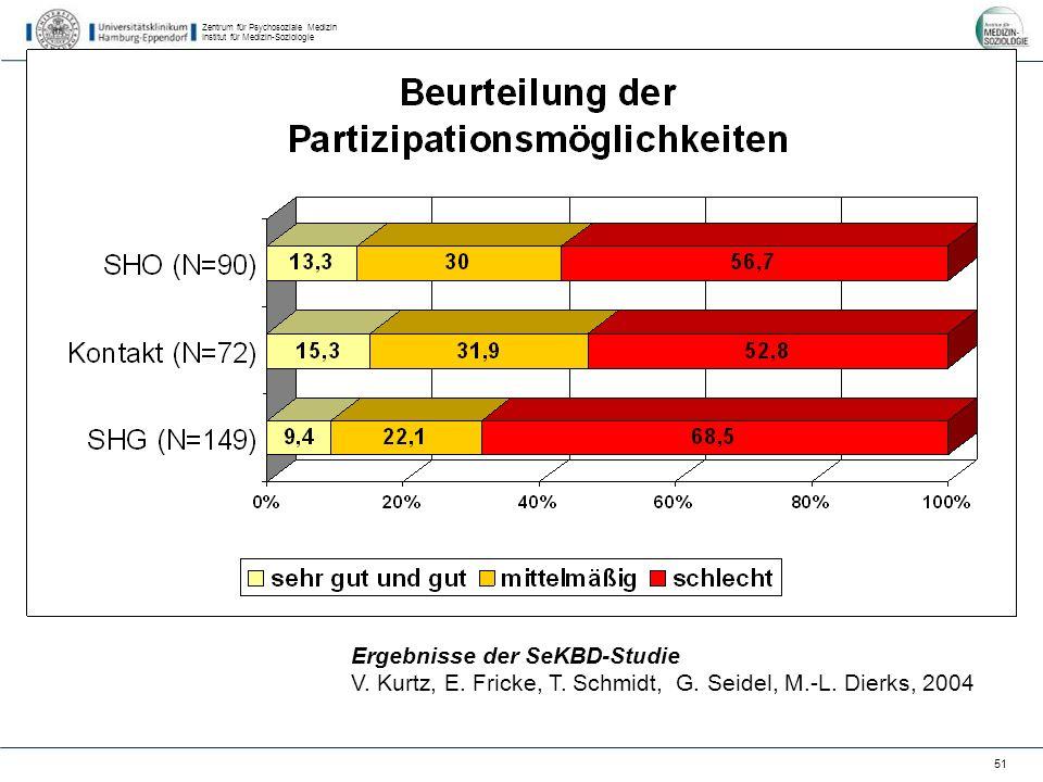 Zentrum für Psychosoziale Medizin Institut für Medizin-Soziologie 51 Ergebnisse der SeKBD-Studie V.