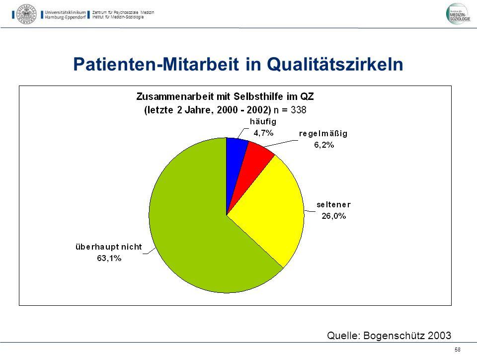 Zentrum für Psychosoziale Medizin Institut für Medizin-Soziologie 58 Patienten-Mitarbeit in Qualitätszirkeln Quelle: Bogenschütz 2003
