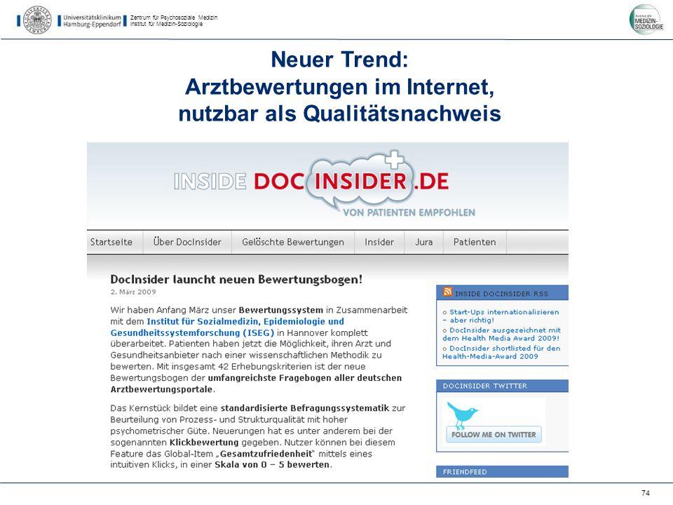 Zentrum für Psychosoziale Medizin Institut für Medizin-Soziologie 74 Neuer Trend: Arztbewertungen im Internet, nutzbar als Qualitätsnachweis