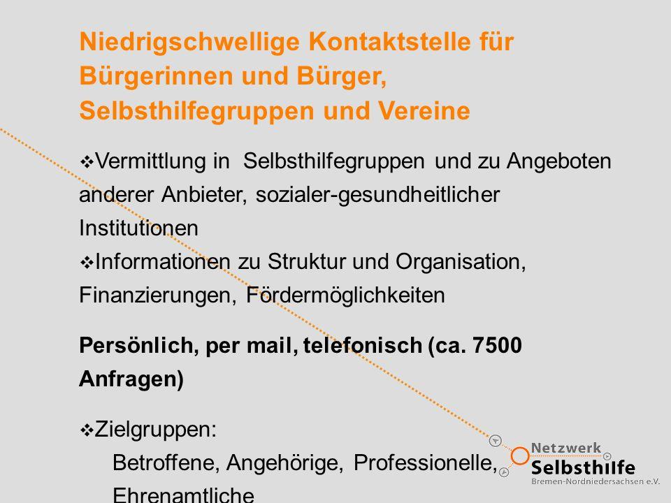 Einzelberatungen / Vermittlungen Persönliche Beratung nach der Leitlinie Hilfe zur Selbsthilfe Angebot zur Begleitung in der Krise gemeinsame Erarbeitung von Lösungswegen Vermittlung in Angebote des Hilfesystems Vermittlung zu Selbsthilfeangeboten