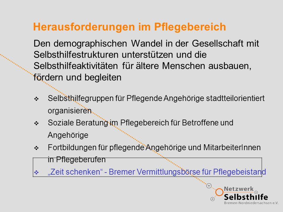 Herzlichen Dank für Ihre Aufmerksamkeit.Netzwerk Selbsthilfe Bremen-Nordniedersachsen e.V.