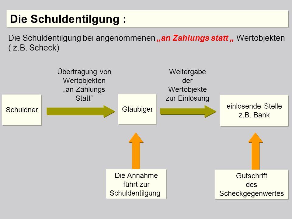 Die Schuldentilgung : Die Schuldentilgung bei angenommenen an Zahlungs statt Wertobjekten ( z.B. Scheck) Schuldner Gläubiger einlösende Stelle z.B. Ba