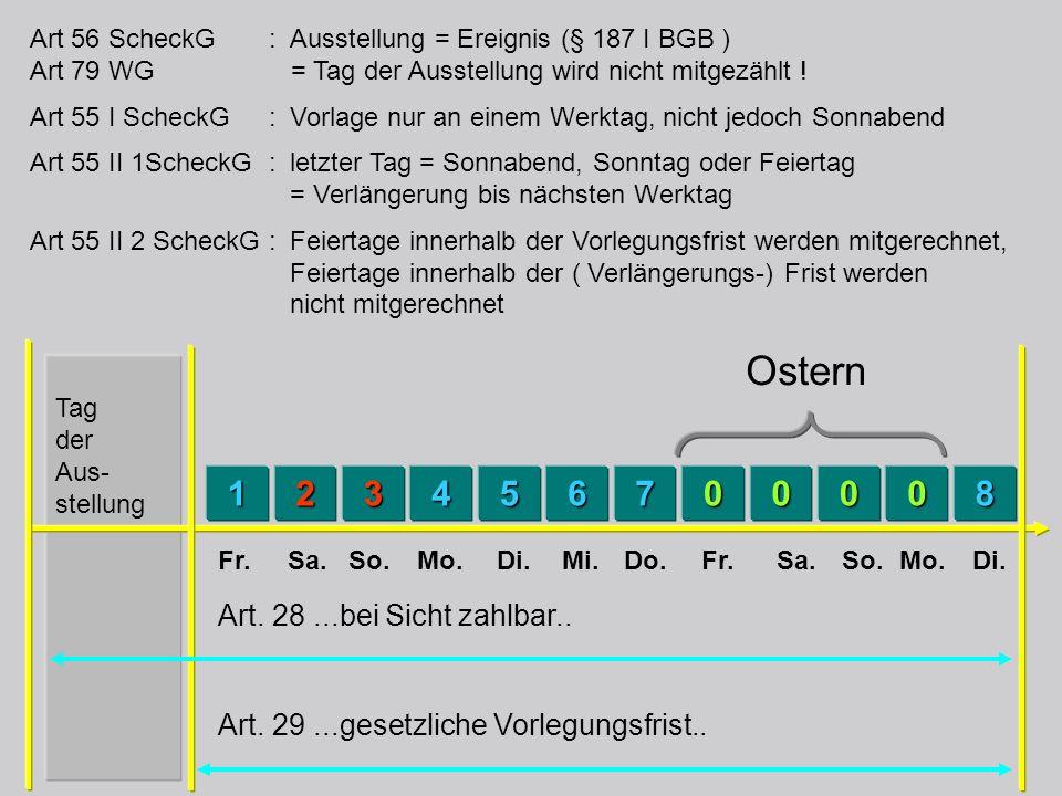 Tag der Aus- stellung 1 2 3 4 5 6 7 0 0 Art. 28...bei Sicht zahlbar.. Art. 29...gesetzliche Vorlegungsfrist.. Art 56 ScheckG:Ausstellung = Ereignis (§