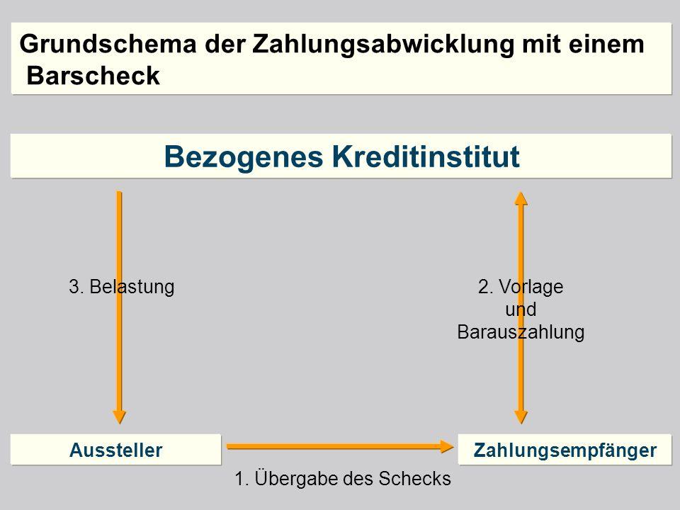 Grundschema der Zahlungsabwicklung mit einem Barscheck Bezogenes Kreditinstitut AusstellerZahlungsempfänger 1. Übergabe des Schecks 2. Vorlage und Bar