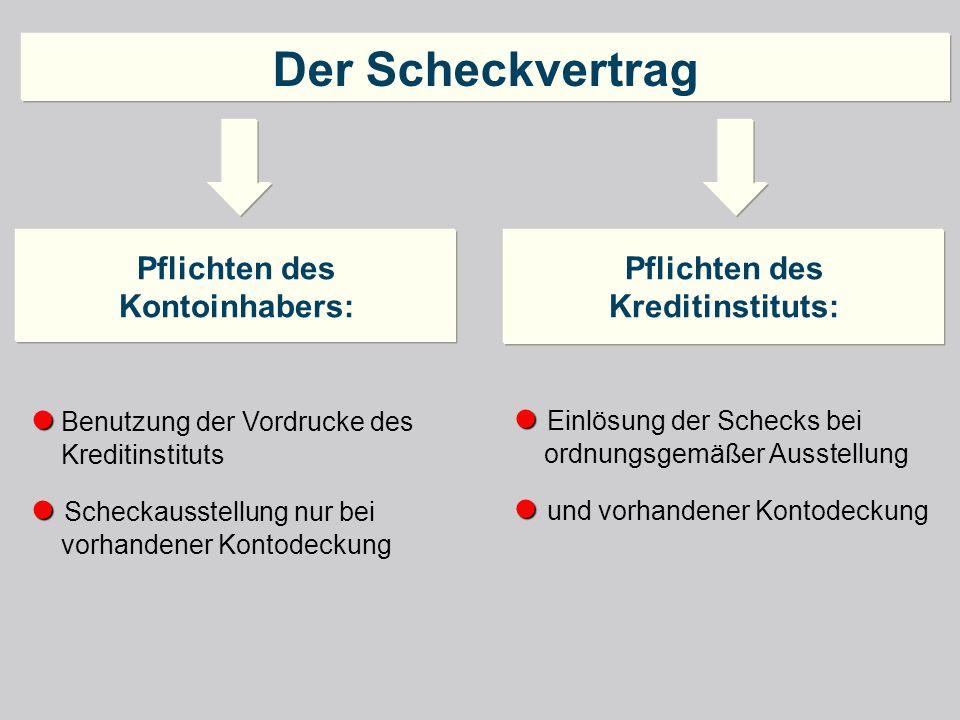 Pflichten des Kontoinhabers: Benutzung der Vordrucke des Kreditinstituts Scheckausstellung nur bei vorhandener Kontodeckung Pflichten des Kreditinstit